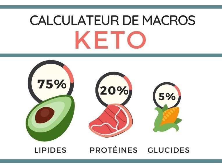 calculateur de macros keto